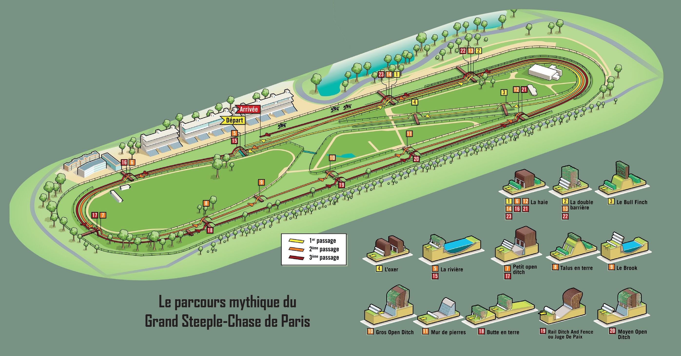 parcours_Steeple_chase_paris.jpg