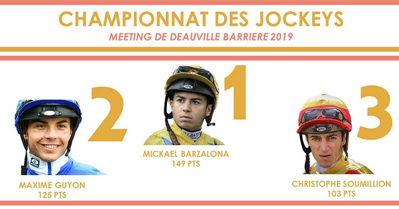 championnatjockeys.jpg