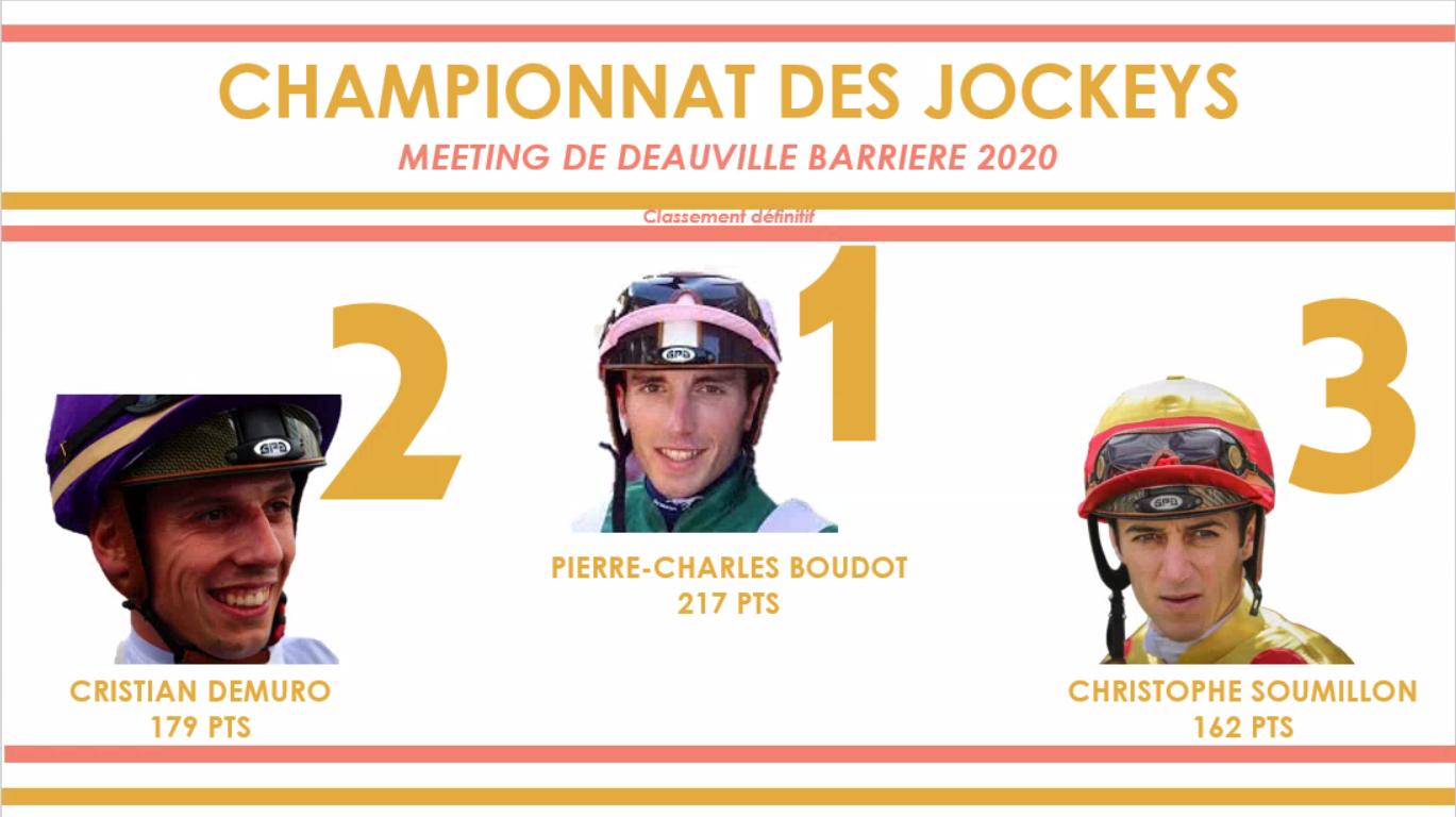 championnat-jockeys-2020.PNG